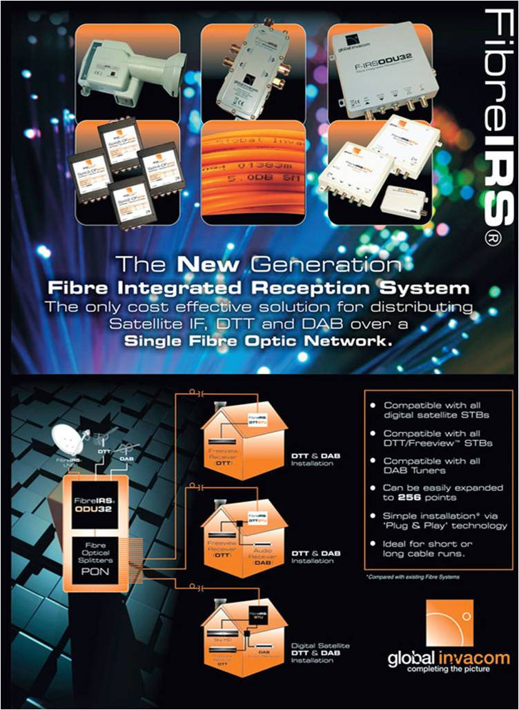 Optical Fibre Solutions